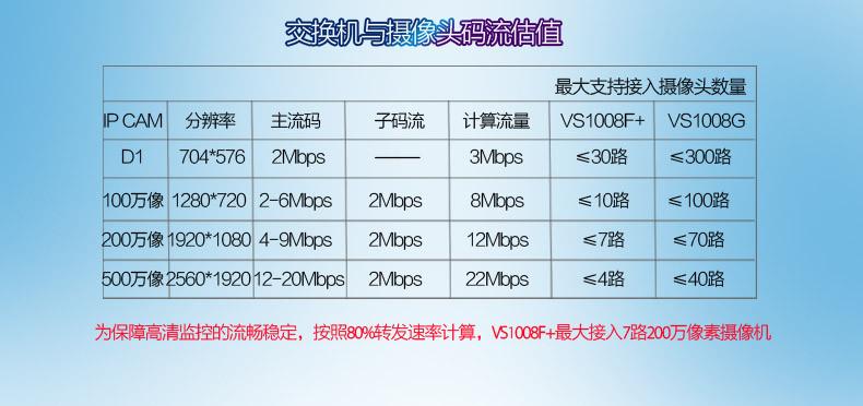 粉丝星(volans)vs1008f+交换机8口百兆迷你斗鱼交换飞鱼网络怎么来图片
